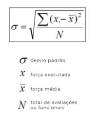Explicando as fórmulas que o app E-lastic utiliza